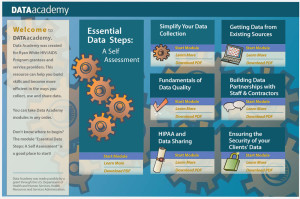 The DataAcademy course menu